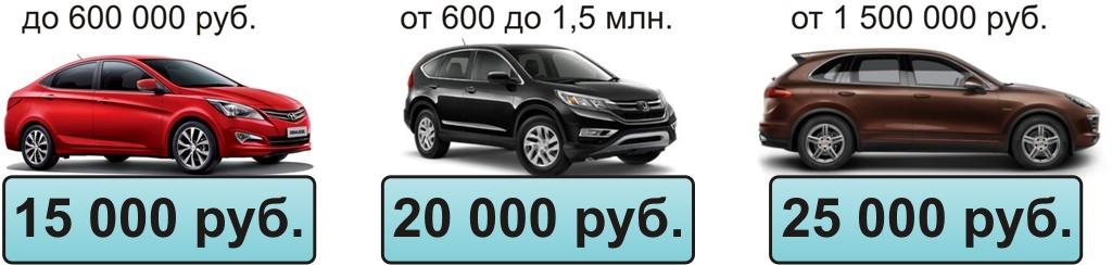 авто с пробегом с фото в москве